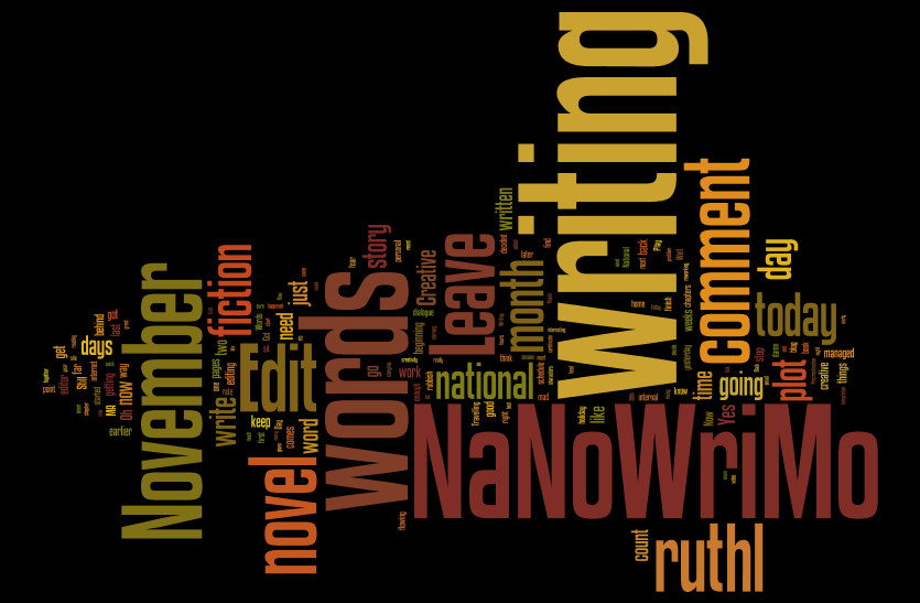 nanowrimo-word-cloud